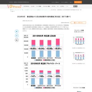 2018年8月最低賃金から見る美容業界の給料調査【埼玉版】