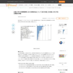 台風24号の災害情報等における事前対応に関する訪日外国人調査