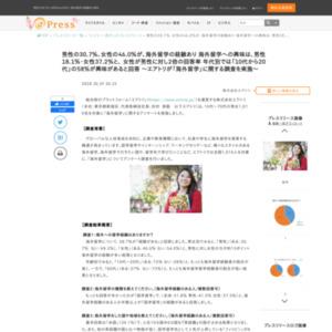 「海外留学」に関するアンケート