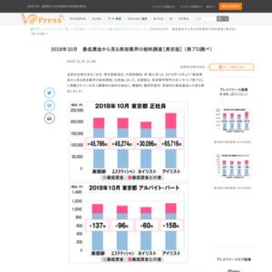 2018年10月最低賃金から見る美容業界の給料調査【東京版】