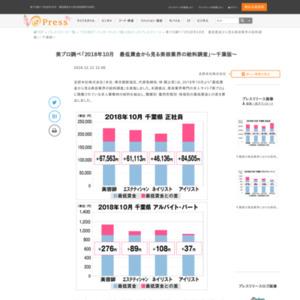 2018年10月最低賃金から見る美容業界の給料調査~千葉版