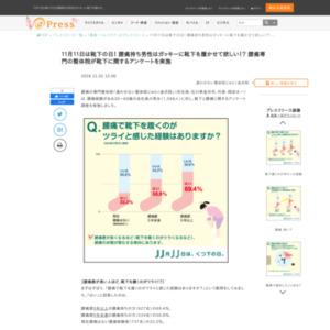 靴下と腰痛に関するアンケート調査