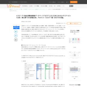 SNS詳細分析、アカウント・フォロワー数・SNSでの行動