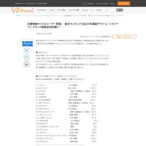 企業情報サイトのユーザー評価