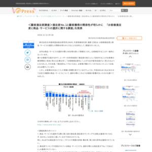 お客様満足度と商品・サービスの選択に関する調査