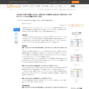 「2018年に世界で活躍した日本人」に関する調査