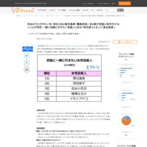 「平成最後の年越し・初詣」に関する調査