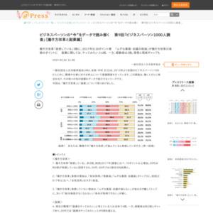 「ビジネスパーソン1000人調査」【働き方改革と副業編】
