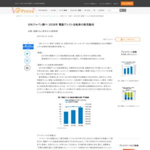 2018年電動アシスト自転車の販売動向