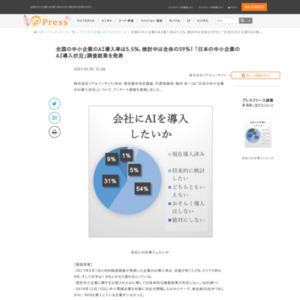 「日本の中小企業のAI導入状況」調査