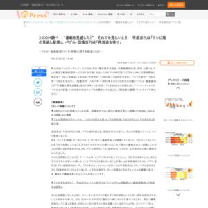 テレビ・動画配信(OTT)視聴に関する調査2019