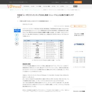 令和初「ユーザビリティランキング2020」発表