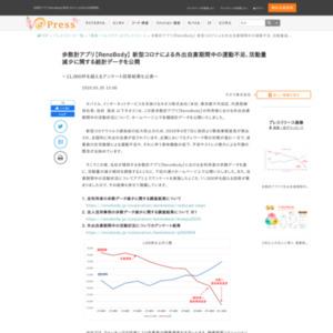 歩数計アプリ【RenoBody】 新型コロナによる外出自粛期間中の運動不足、活動量減少に関する統計データを公開