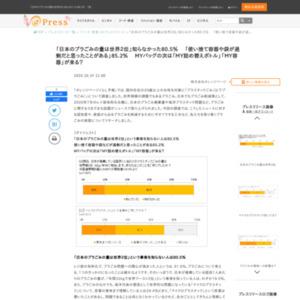 「日本のプラごみの量は世界2位」知らなかった80.5%