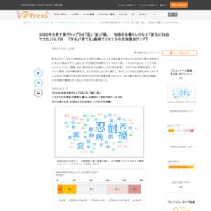 2020年を表す漢字トップ3は「忍」「耐」「禍」  制限ある暮らしのなか「変化に対応できた」76.9%