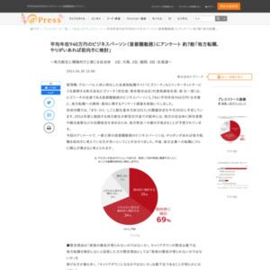 地方転職への興味・意向に関するアンケート調査