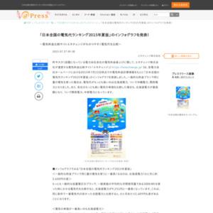 日本全国の電気代ランキング2015年夏版