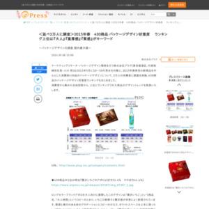 2015年春 430商品 パッケージデザイン好意度