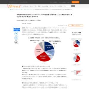 平均年収930万円のビジネスパーソン590名対象「お盆の過ごし方」調査