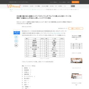 2015年10月にユーザーがアルバイト探しに利用したキーワード