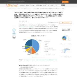 太陽光発電の設置状況と設置後の満足度に関するアンケート調査