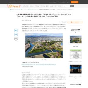 北海道人気アクティビティランキング