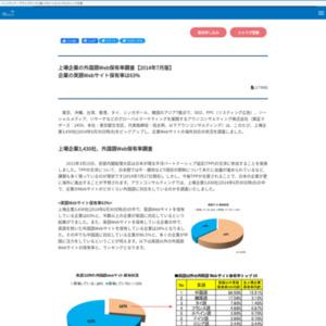 上場企業の外国語Web保有率調査【2014年7月版】