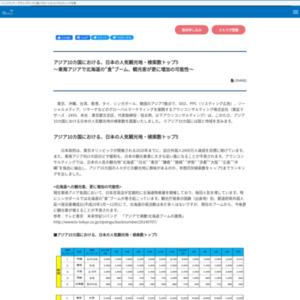 アジア10カ国における、日本の人気観光地・検索数トップ5