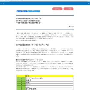 アジア11カ国の検索キーワードトレンド2014年9月1日(月)~2014年9月7日(日)
