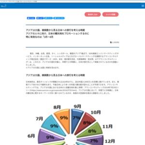 アジア10カ国、検索数から見る日本への旅行を考える時期