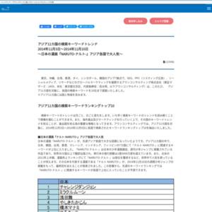 アジア11カ国の検索キーワードトレンド2014年11月3日~2014年11月9日