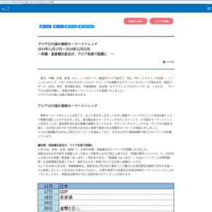 アジア10カ国の検索キーワードトレンド2014年11月17日~2014年11月23日