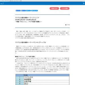 アジア11カ国の検索キーワードトレンド2014年12月15日~2014年12月21日