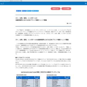 タイ、台湾、香港、シンガポールの自動車業界における日本ブランド検索トレンド調査