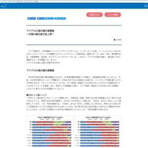 アジア10カ国の親日度調査