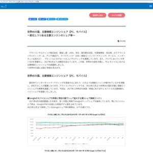 世界40カ国、主要検索エンジンシェア【PC、モバイル】