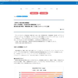【世界11カ国の親日度調査】日本への好感度、日本旅行前の情報収集について 親日度は減少傾向