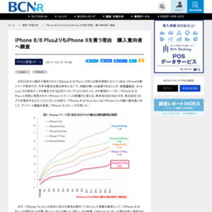 iPhone 8/8 PlusよりもiPhone Xを買う理由 購入意向者へ調査