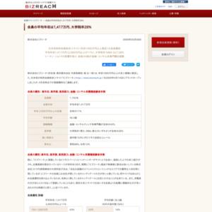 日本初有料会員制求人サイト(年収1000万円以上限定)の会員属性