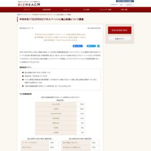 鳩山政権についてアンケート