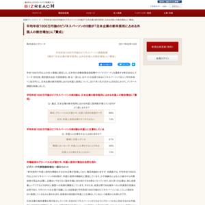 平均年収1000万円強のビジネスパーソン調査結果 9割が「日本企業の新卒採用に占める外国人の割合増加」に「賛成」