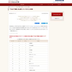 """本当の""""就職人気企業ランキング2012"""