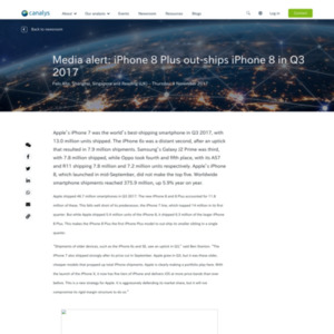 iPhone 8 Plus out-ships iPhone 8 in Q3 2017