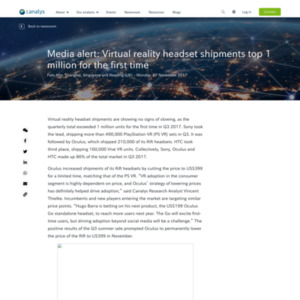 Virtual reality headset shipments top 1 million for the first time