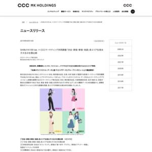 SHIBUYA109 lab. × CCCマーケティング共同調査「渋谷・原宿・新宿・池袋」各エリア生息女子大生の生態比較
