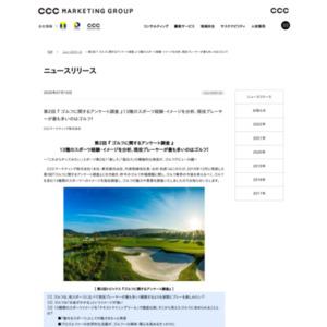 第2回 『 ゴルフに関するアンケート調査 』13種のスポーツ経験・イメージを分析、現役プレーヤーが最も多いのはゴルフ!
