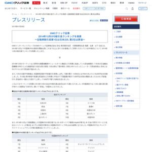 2014年12月CFD取引高ランキング