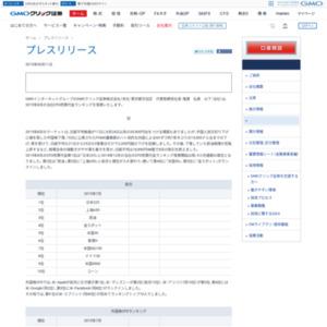 2015年8月CFD売買代金ランキング