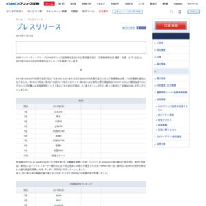2015年10月CFD売買代金ランキング