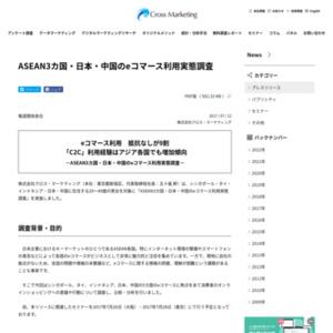 ASEAN3カ国・日本・中国のeコマース利用実態調査